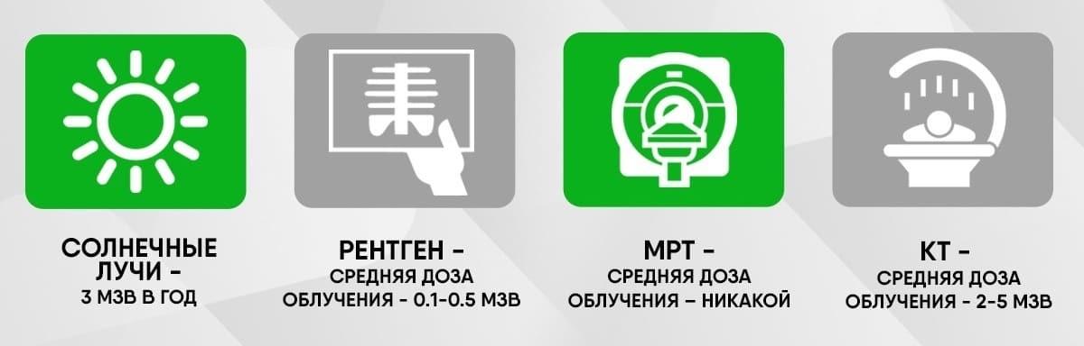 Безопасность МРТ шейного отдела позвоночника